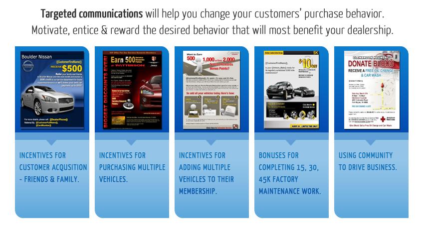 Auto Loyalty Programs | Dealership Loyalty Programs | LoyaltyTrac