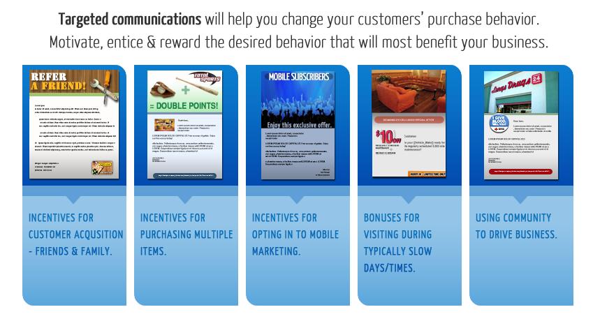 Retail Loyalty Programs | Customer Loyalty Programs ... Loyalty Program Examples